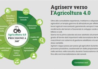 agriserv-3